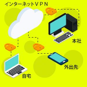 VPN構築ご提案例:スマートフォンやタブレットなどからVPNが利用可能