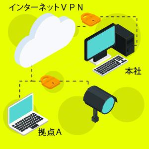 VPN構築ご提案例:安全な通信が確保されたセキュアなネットワークカメラシステム